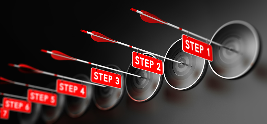 Steps for Process